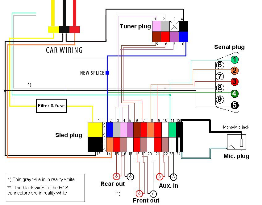 wiringdiagram2copy 1999 subaru legacy stereo wiring diagram subaru wiring diagrams 2013 wrx radio wiring diagram at soozxer.org
