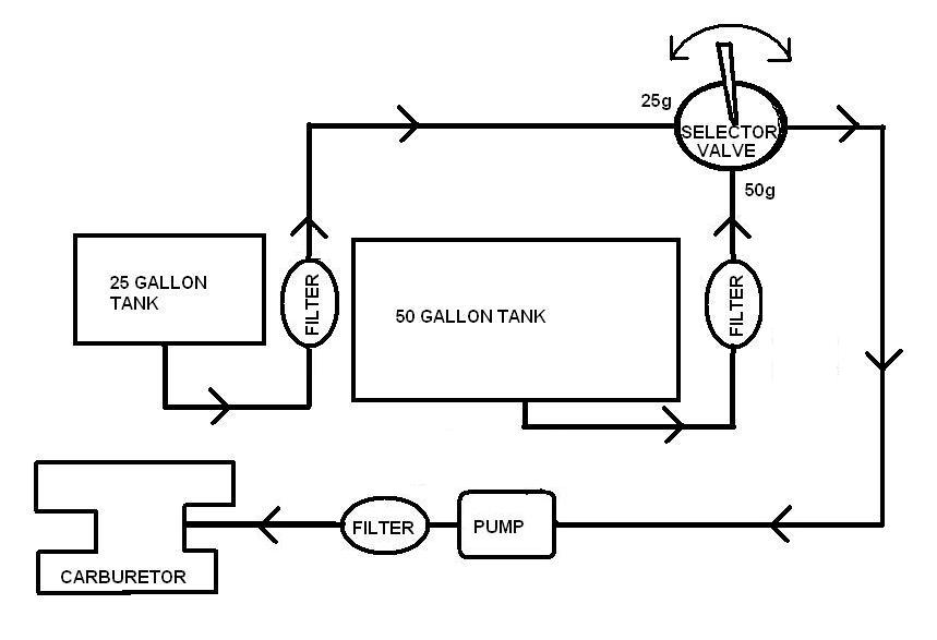 fuel line vapor lock