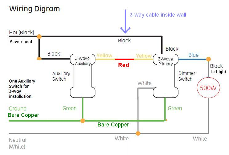 ground switch wiring diagram symbol for ground on wiring diagram 3 wires 1 ground but ge zwave 3 way switch needs a fourth ...