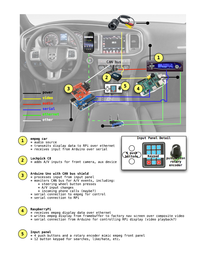 2012 Charger empeg install late model chrysler oem av systems general unofficial empeg bbs 2012 dodge charger radio wiring diagram at panicattacktreatment.co